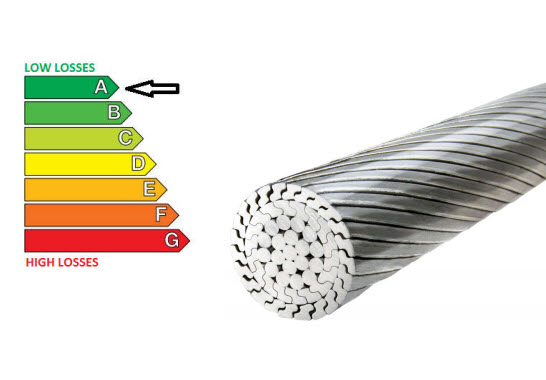 All Aluminium Alloy Conductor – Super High Conductivity (AAAC-SHC)