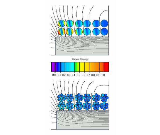 Litz Alluminio - Frequenze